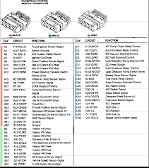 2004 jeep wrangler pcm wiring wiring diagram for you • jeep 2000 mitchell wiring pcm 98 wrangler tj 4l ecu wire pinout rh com 1996