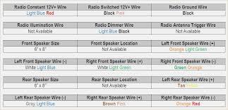 2011 ford f150 radio wiring diagram davehaynes me 2011 ford f150 radio wiring diagram vehicledata