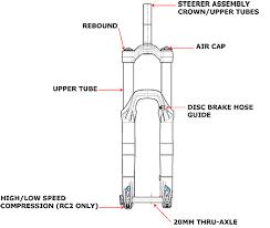 Fox 32 Fork Air Pressure Chart 36 Float