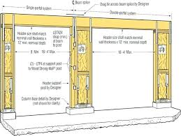 single car garage door size two doors standard typical one measurements
