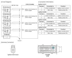 kia soul ignition coil circuit diagram ignition system engine kia soul ignition coil circuit diagram ignition system engine electrical system kia soul 2014 2017 ps service manual