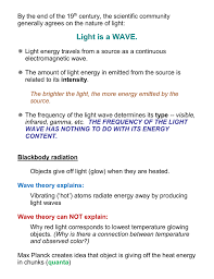 What Type Of Wave Is Light Max Born This Matter Wave Represents A Probability