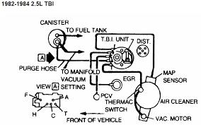 chevy tbi vacuum line diagram wiring diagram show diagram as well 1988 chevy 350 tbi vacuum line diagram also 2000 92 chevy 350 engine