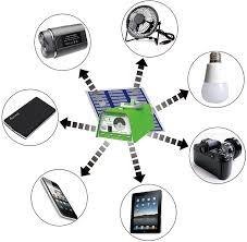 portable solar lighting kit review