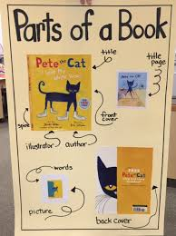 Ela Anchor Charts Parts Of A Book
