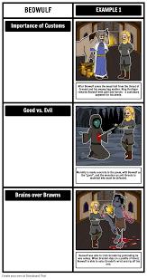 beowulf hero s journey beowulf epic hero beowulf summary beowulf themes