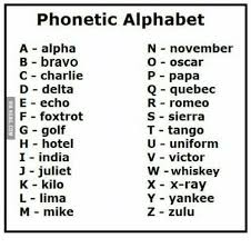 It is always represented by the letter m. Phonetic Alphabet How Soldiers Communicated History