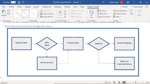 Microsoft Work Free 001 Microsoft Word Flowchart Template How To Create Download