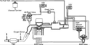 vacuum diagram of 92 toyota 22re engine graphic