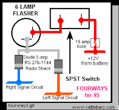 wiring diagram for hazard light switch for motorcycle wiring installing hazard 4 way switch on 950 or older 990 or on wiring diagram for