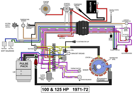 wiring diagram 40 hp johnson on wiring images free download Johnson Wiring Harness Diagram wiring diagram 40 hp johnson on wiring images free download images wiring diagram johnson outboard wiring harness diagram