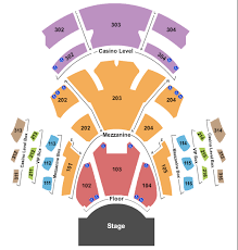 Pearl Concert Theater At The Palms Seating Chart Las Vegas