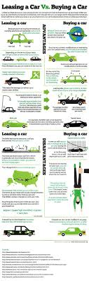 lease vs buy business vehicle 60 best buying a carz suv truck vehicle images on pinterest