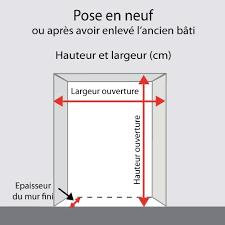 Largeur Porte D Entree Dimension Une Sedgu Com Dimensions Newsindoco