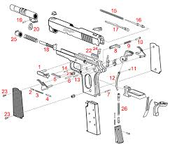kimber 1911 parts diagram search electric mx tl 1911 pistol diagram colt 1911 parts diagram 1911 exploded diagram kimber 1911 parts diagram pistol parts