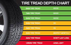 Tire Service Guide Mobile Friendly Tire Service