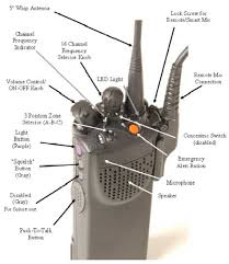 two way radio example of control arrangement on a configured p25 capable hand held radio