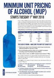 Important Minimum Unit Pricing For Alcohol United Wholesale