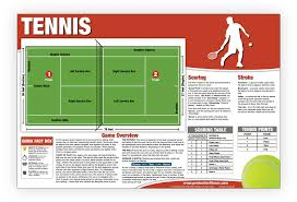 Tennis Poster Chart Laminated How To Play Tennis Tennis