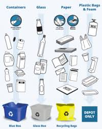 Image result for recycle bc