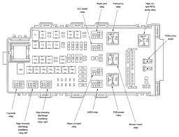 07 ford freestyle fuse diagram largest wiring diagram database \u2022 Ford Freestyle Fuse Diagram Passenger 2005 ford freestar fuse box diagram 2010 07 10 032510 2 dreamy have rh meteordenim com