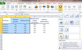 Creating A Bubble Chart In Excel 2010 How To Create A Bcg Matrix In Excel User Friendly