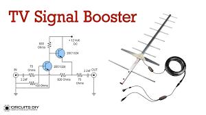 gsm signal booster diy