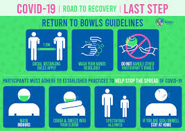 Here's what lockdown means under these key areas: Last Step Return To Play Bowls Victoria