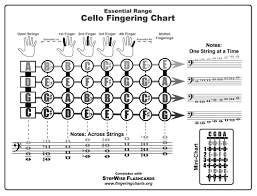 Cello Fingering Chart Template Download Printable Pdf