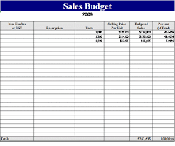 sales department budget template sales budget template 28 images sales budget exle budget