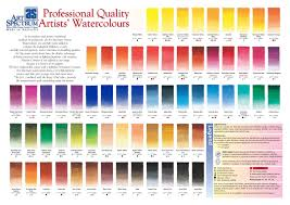 Art Spectrum Colour Chart Colour Chart For Art Spectrum Watercolours