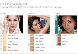 Maybelline Skin Tone Chart Maybelline When It Comes To Buying Good Foundation It Can