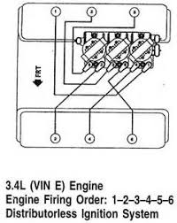 similiar 1998 lumina engine diagram exhaust keywords chevy lumina 3100 v6 engine diagram 1998 chevy get image about