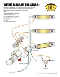 fender wiring diagram fender image wiring diagram fender strat wiring diagrams wirdig on fender wiring diagram