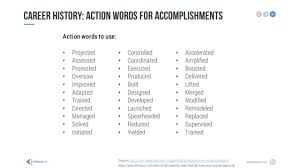 Resume Writing Words 20 Powerful Words To Use In A Resume Imgur