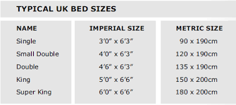 UK Mattress Sizes