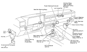 1987 4runner fuse box diagram 1987 image wiring were is the fuse box on a 1987 toyota truck we cant it on 1987