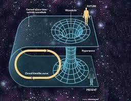 Teoría de la relatividad especial. | teoria de la relatividad especial