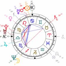 Free Full Astrology Chart Cast And Interpret Your Full Accurate Astrological Birth