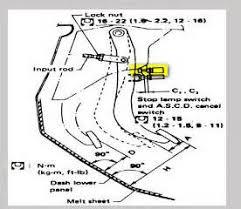240sx ka24de wiring diagram images manuals nissan 240sx s14 ka24de wiring diagram 2003 pathfinder 4wd shift indicator light warning light