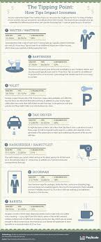 Restaurant Tipping Guide Chart Pooling Tips Picking The Right Setup For Your Restaurant