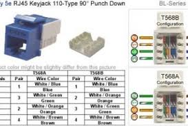 wiring diagram cat5e socket wiring image wiring cat5e keystone jack wiring diagram cat5e auto wiring diagram on wiring diagram cat5e socket