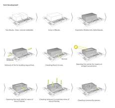 the diagrams of architecture pdf the image 17 best ideas about architecture portfolio pdf on the diagrams of architecture pdf