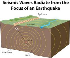 Image result for earthquake waves