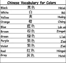 Chinese Words My Easy Chinese List Of Importance Chinese Words