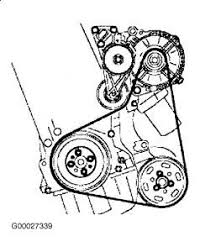 2003 vw jetta 2 0 engine diagram 2003 image wiring 1999 volkswagen jetta 4 cyl 2 0l serpentine belt diagram on 2003 vw jetta 2 0 engine