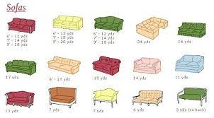 fabric yardage chart for furniture