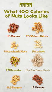 Calorie Chart 100 Calorie Nuts Chart 1200isplenty