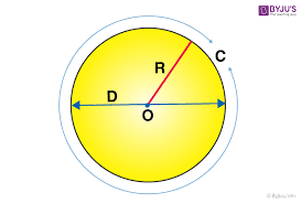 cirference of a circle definition