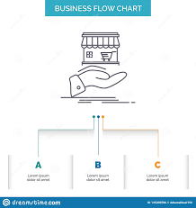 Shop Donate Shopping Online Hand Business Flow Chart